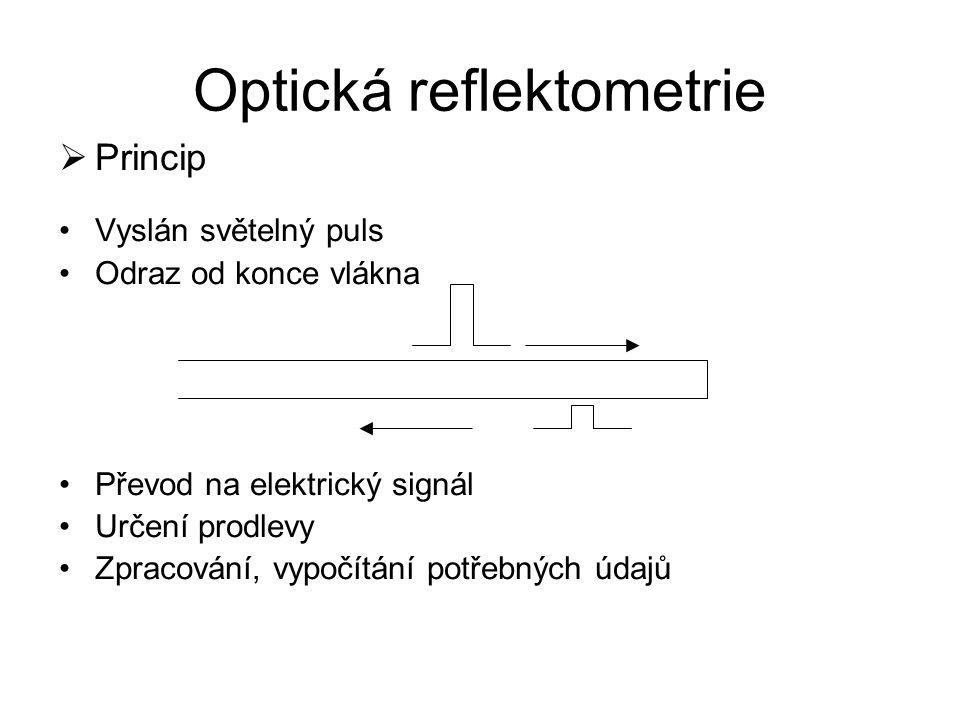 Optická reflektometrie  Princip Vyslán světelný puls Odraz od konce vlákna Převod na elektrický signál Určení prodlevy Zpracování, vypočítání potřebn