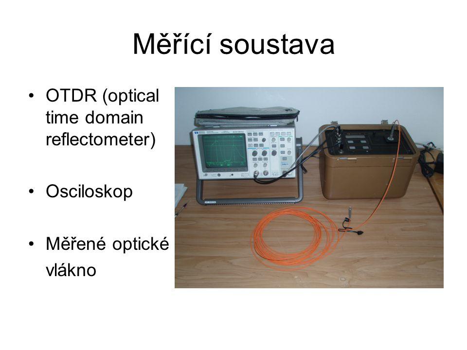 Měřící soustava OTDR (optical time domain reflectometer) Osciloskop Měřené optické vlákno