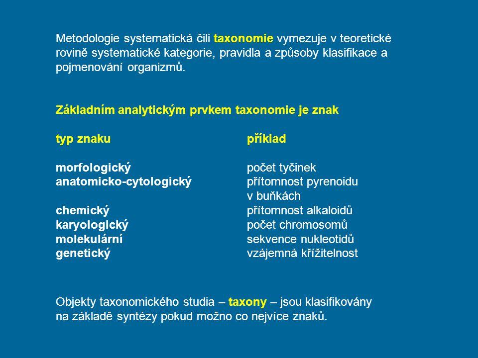 Metodologie systematická čili taxonomie vymezuje v teoretické rovině systematické kategorie, pravidla a způsoby klasifikace a pojmenování organizmů. Z