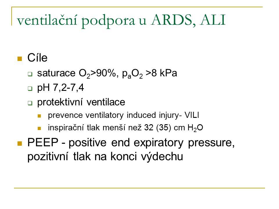 ventilační podpora u ARDS, ALI Cíle  saturace O 2 >90%, p a O 2 >8 kPa  pH 7,2-7,4  protektivní ventilace prevence ventilatory induced injury- VILI inspirační tlak menší než 32 (35) cm H 2 O PEEP - positive end expiratory pressure, pozitivní tlak na konci výdechu