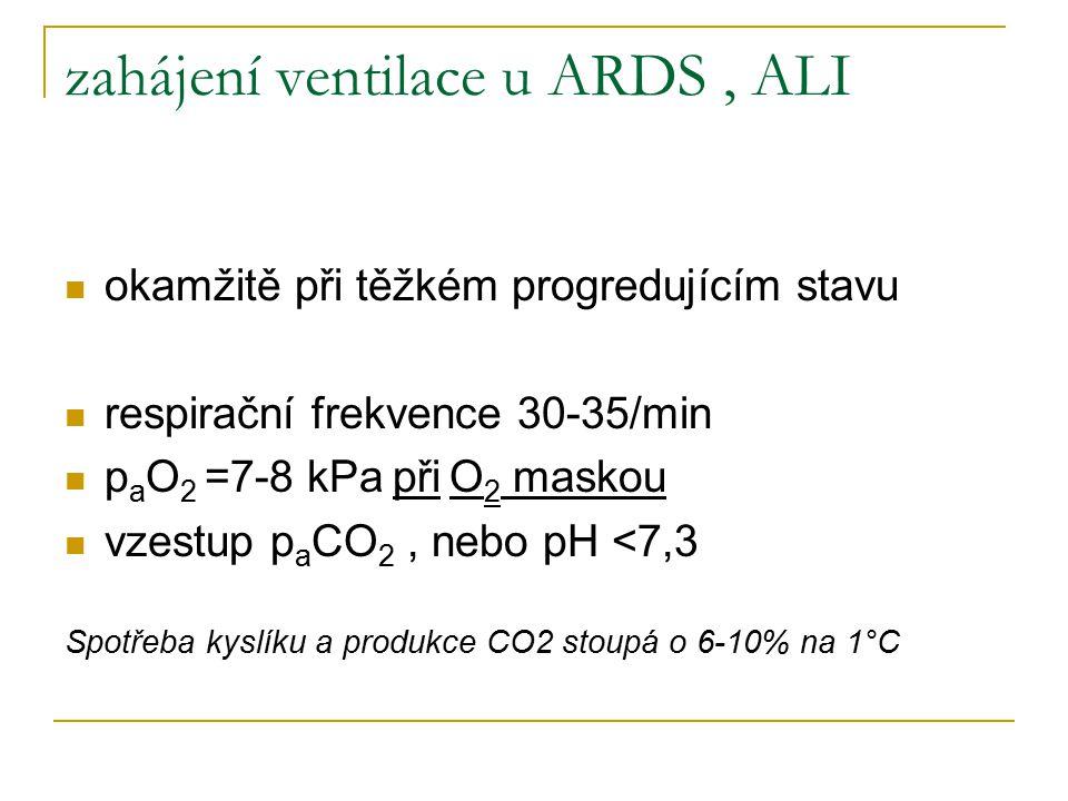 zahájení ventilace u ARDS, ALI okamžitě při těžkém progredujícím stavu respirační frekvence 30-35/min p a O 2 =7-8 kPa při O 2 maskou vzestup p a CO 2, nebo pH <7,3 Spotřeba kyslíku a produkce CO2 stoupá o 6-10% na 1°C