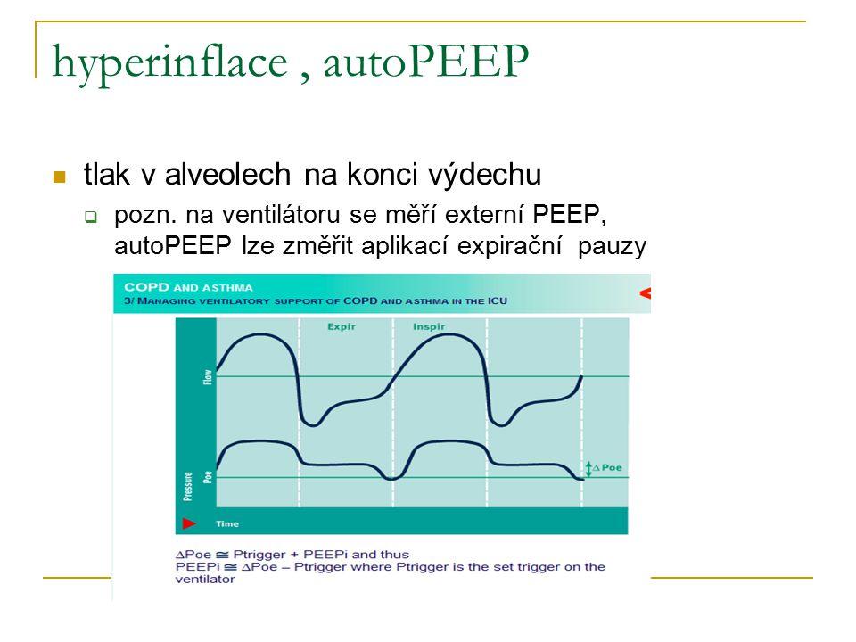 hyperinflace, autoPEEP tlak v alveolech na konci výdechu  pozn. na ventilátoru se měří externí PEEP, autoPEEP lze změřit aplikací expirační pauzy