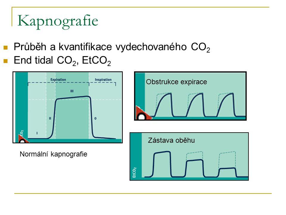 Kapnografie Průběh a kvantifikace vydechovaného CO 2 End tidal CO 2, EtCO 2 Normální kapnografie Obstrukce expirace Zástava oběhu