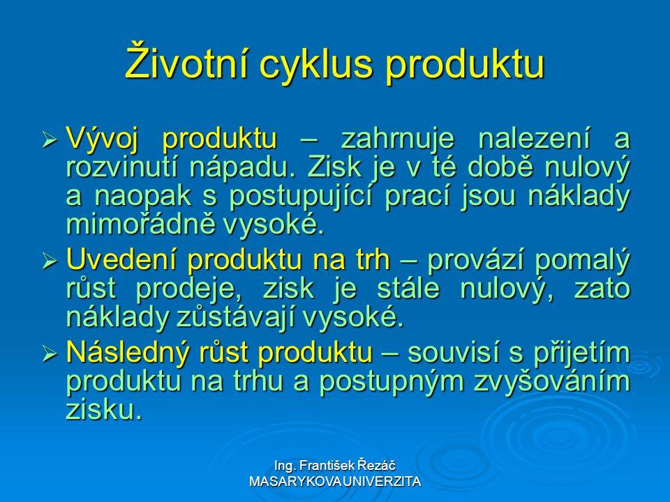 Ing. František Řezáč MASARYKOVA UNIVERZITA Životní cyklus produktu  Vývoj produktu – zahrnuje nalezení a rozvinutí nápadu. Zisk je v té době nulový a