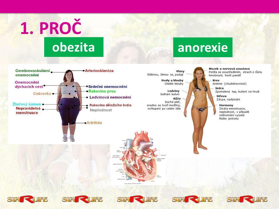 obezita anorexie 1.PROČ