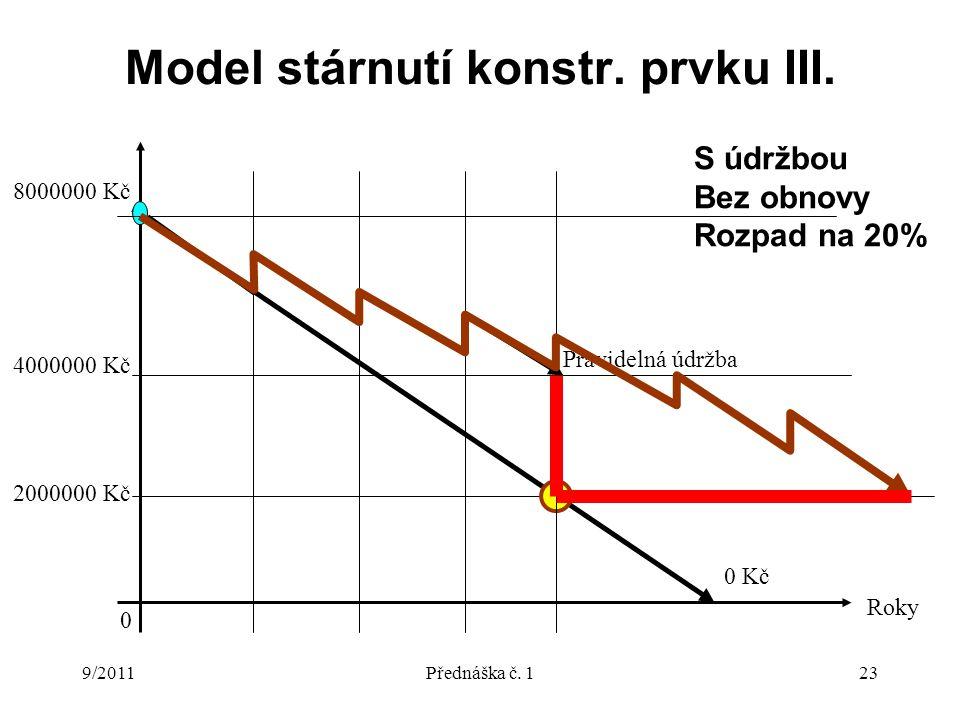 9/2011Přednáška č.123 Model stárnutí konstr. prvku III.