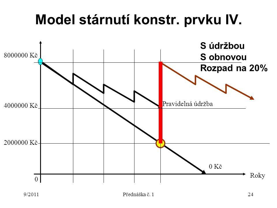 9/2011Přednáška č. 124 Model stárnutí konstr. prvku IV.