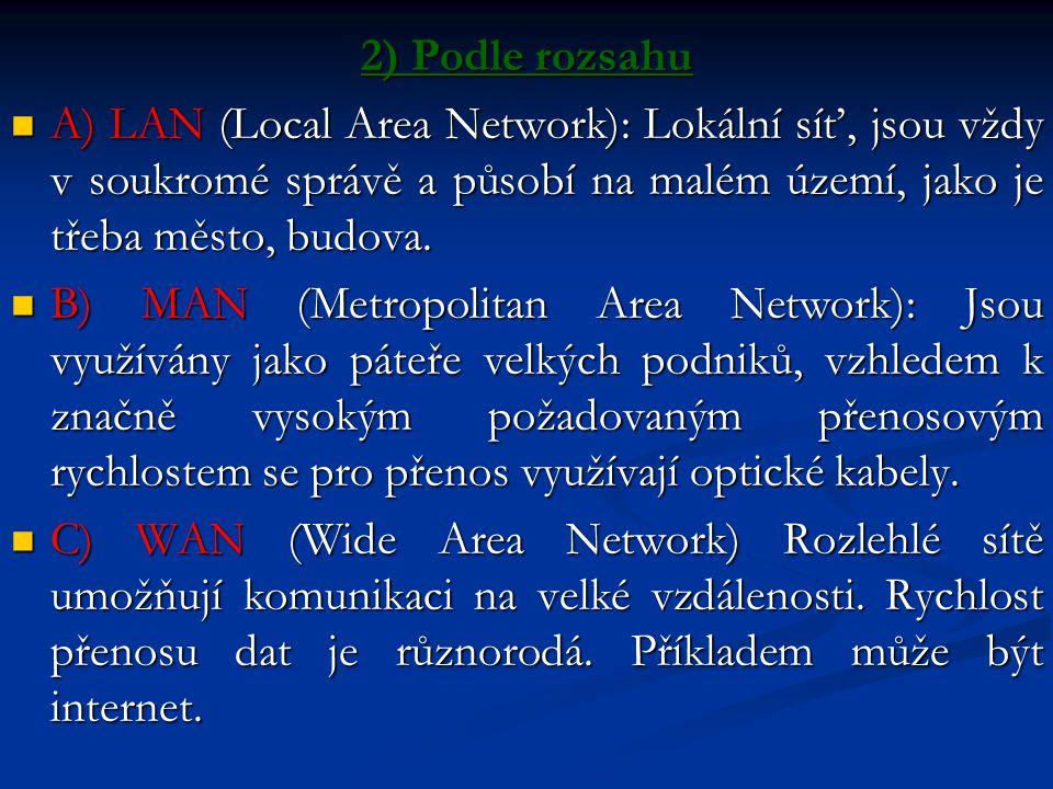 2) Podle rozsahu A) LAN (Local Area Network): Lokální síť, jsou vždy v soukromé správě a působí na malém území, jako je třeba město, budova.