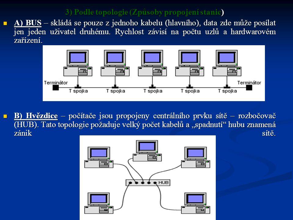 3) Podle topologie (Způsoby propojení stanic) A) BUS – skládá se pouze z jednoho kabelu (hlavního), data zde může posílat jen jeden uživatel druhému.