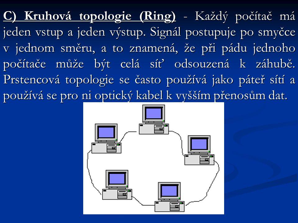 C) Kruhová topologie (Ring) - Každý počítač má jeden vstup a jeden výstup.