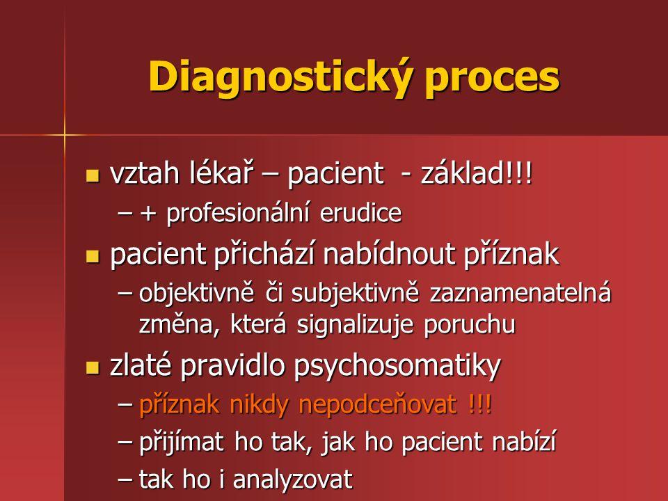 Diagnostický proces vztah lékař – pacient - základ!!! vztah lékař – pacient - základ!!! –+ profesionální erudice pacient přichází nabídnout příznak pa
