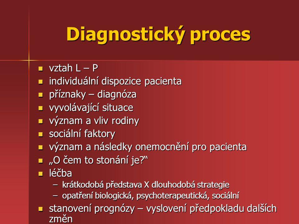 vztah L – P vztah L – P individuální dispozice pacienta individuální dispozice pacienta příznaky – diagnóza příznaky – diagnóza vyvolávající situace v