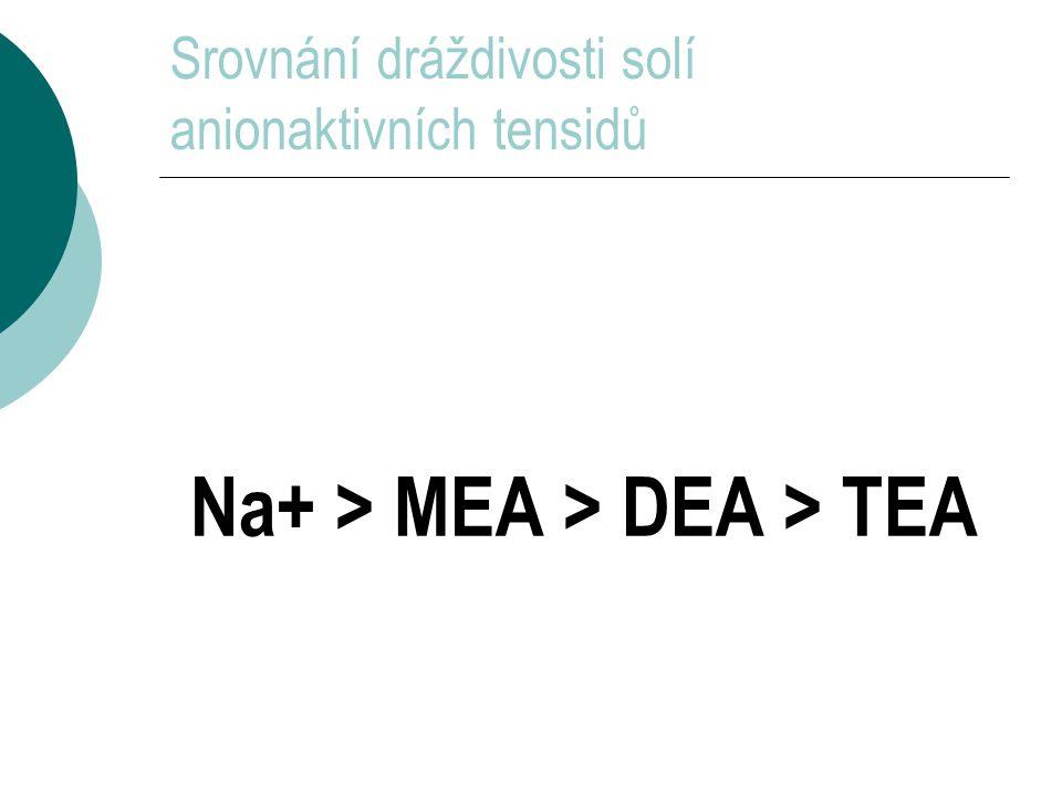 Srovnání dráždivosti solí anionaktivních tensidů Na+ > MEA > DEA > TEA