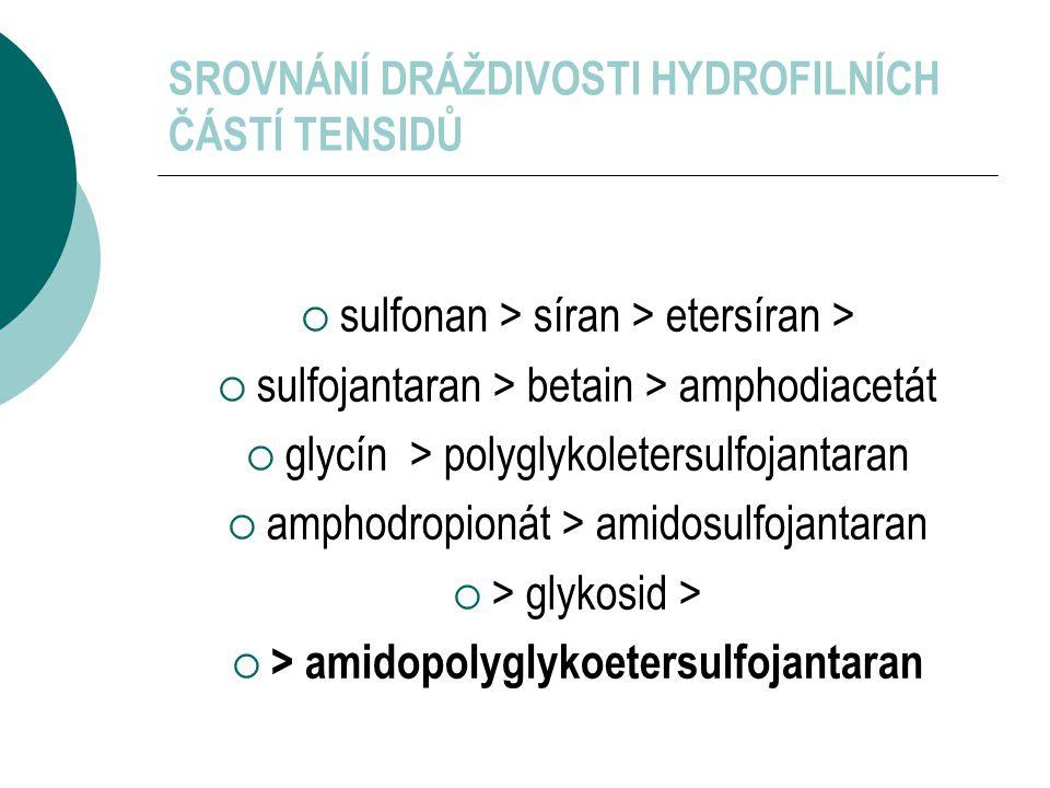 SROVNÁNÍ DRÁŽDIVOSTI HYDROFILNÍCH ČÁSTÍ TENSIDŮ  sulfonan > síran > etersíran >  sulfojantaran > betain > amphodiacetát  glycín > polyglykoletersulfojantaran  amphodropionát > amidosulfojantaran  > glykosid >  > amidopolyglykoetersulfojantaran