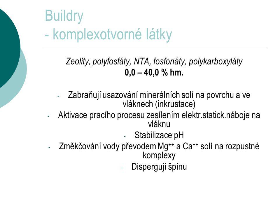 Buildry - komplexotvorné látky Zeolity, polyfosfáty, NTA, fosfonáty, polykarboxyláty 0,0 – 40,0 % hm.