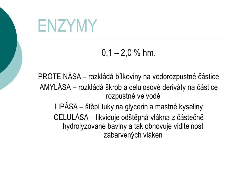 ENZYMY 0,1 – 2,0 % hm.