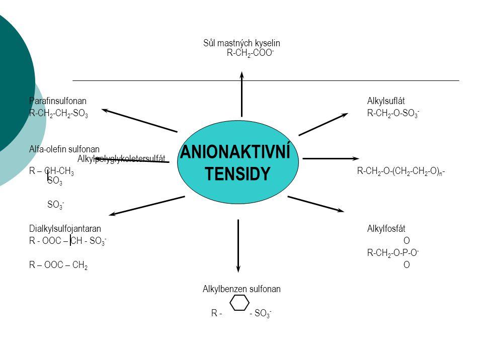Sůl mastných kyselin R-CH 2 -COO - ParafinsulfonanAlkylsuflát R-CH 2 -CH 2 -SO 3 R-CH 2 -O-SO 3 - Alfa-olefin sulfonan Alkylpolyglykoletersulfát R – CH-CH 3 R-CH 2 -O-(CH 2 -CH 2 -O) n - SO 3 SO 3 - DialkylsulfojantaranAlkylfosfát R - OOC – CH - SO 3 - O R-CH 2 -O-P-O - R – OOC – CH 2 O Alkylbenzen sulfonan R - - SO 3 - ANIONAKTIVNÍ TENSIDY