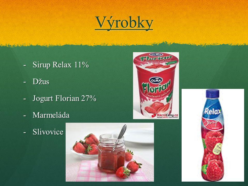 Výrobky -Sirup Relax 11% -Džus -Jogurt Florian 27% -Marmeláda -Slivovice