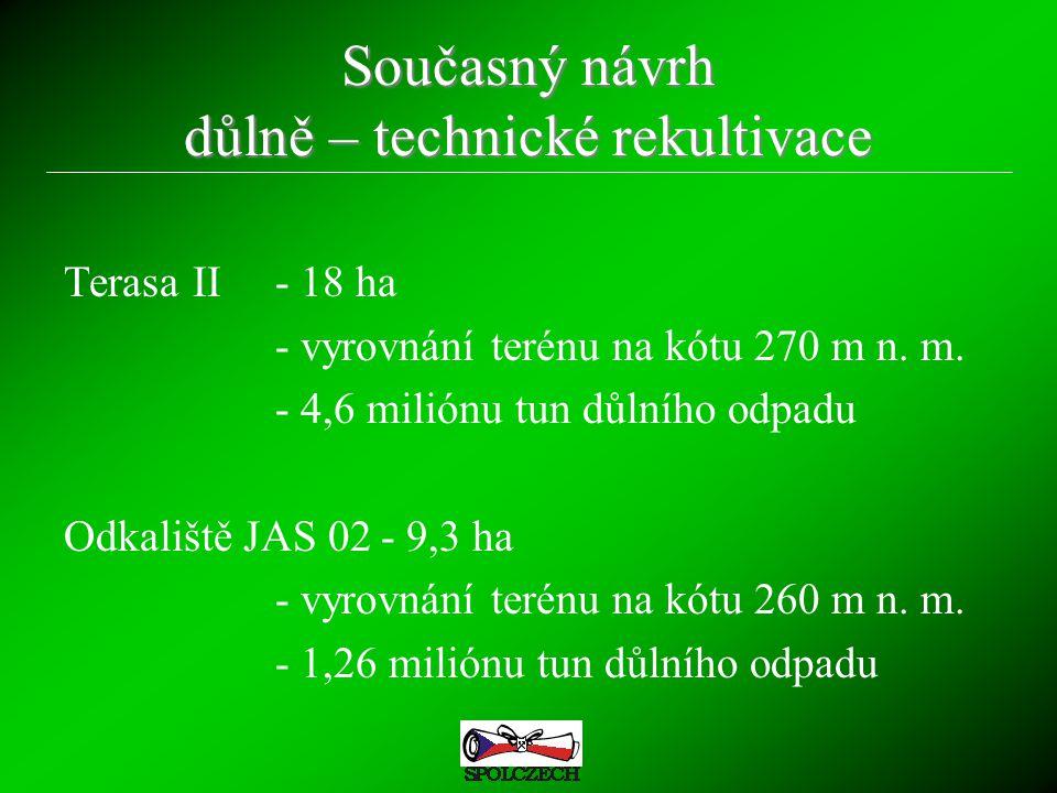 Současný návrh důlně – technické rekultivace Terasa II- 18 ha - vyrovnání terénu na kótu 270 m n. m. - 4,6 miliónu tun důlního odpadu Odkaliště JAS 02