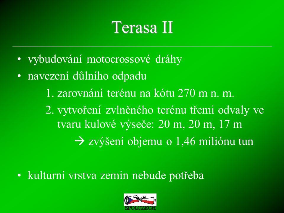 Terasa II vybudování motocrossové dráhy navezení důlního odpadu 1. zarovnání terénu na kótu 270 m n. m. 2. vytvoření zvlněného terénu třemi odvaly ve