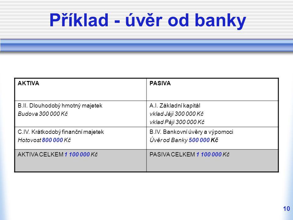 10 Příklad - úvěr od banky AKTIVAPASIVA B.II. Dlouhodobý hmotný majetek Budova 300 000 Kč A.I. Základní kapitál vklad Jáji 300 000 Kč vklad Páji 300 0