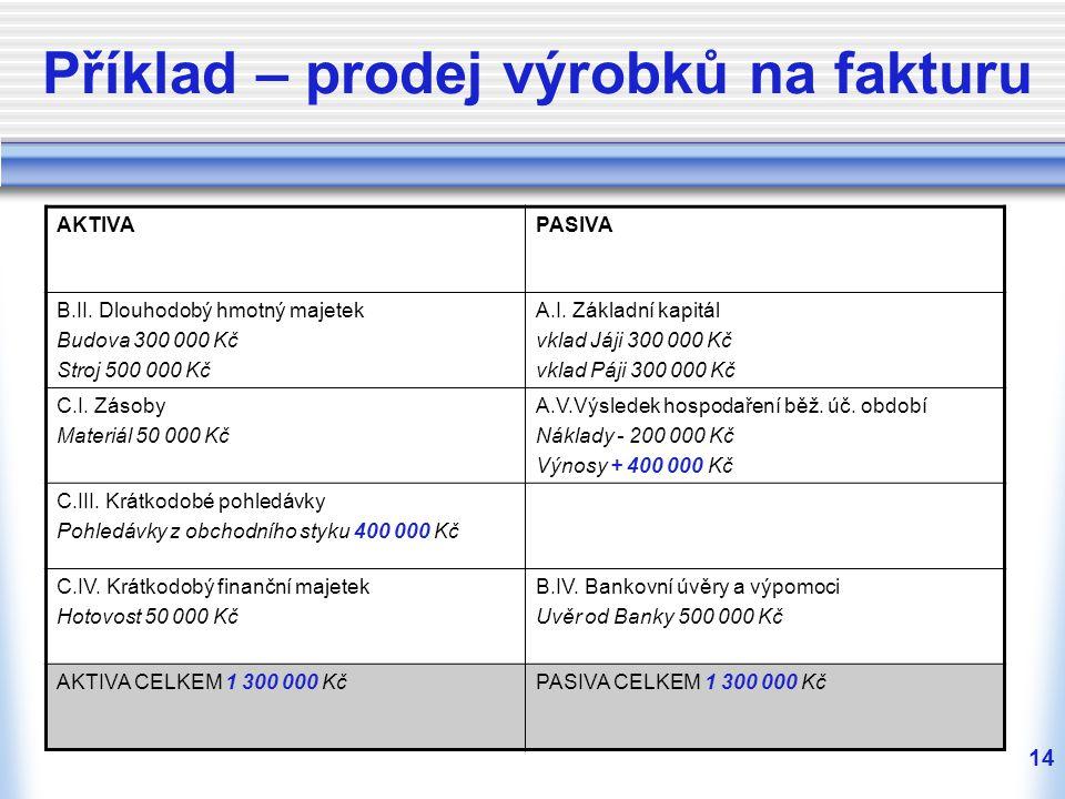 14 Příklad – prodej výrobků na fakturu AKTIVAPASIVA B.II.