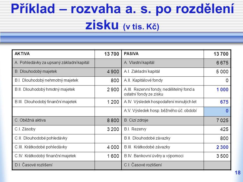 18 Příklad – rozvaha a. s. po rozdělení zisku (v tis. Kč) AKTIVA 13 700 PASIVA 13 700 A. Pohledávky za upsaný základní kapitálA. Vlastní kapitál 6 675