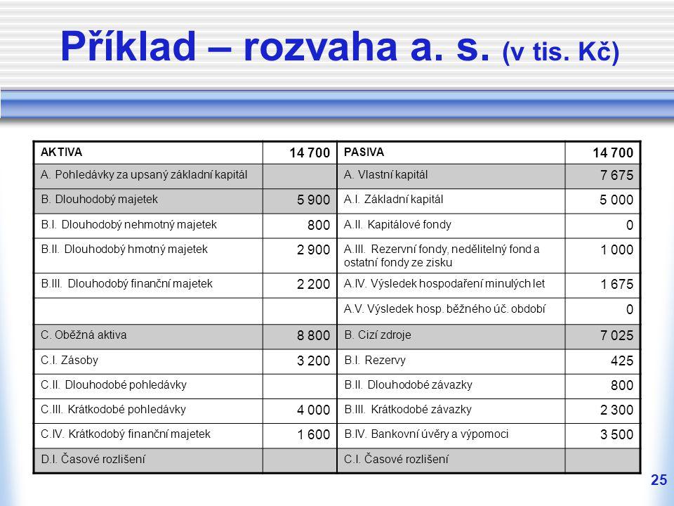 25 Příklad – rozvaha a. s. (v tis. Kč) AKTIVA 14 700 PASIVA 14 700 A. Pohledávky za upsaný základní kapitálA. Vlastní kapitál 7 675 B. Dlouhodobý maje