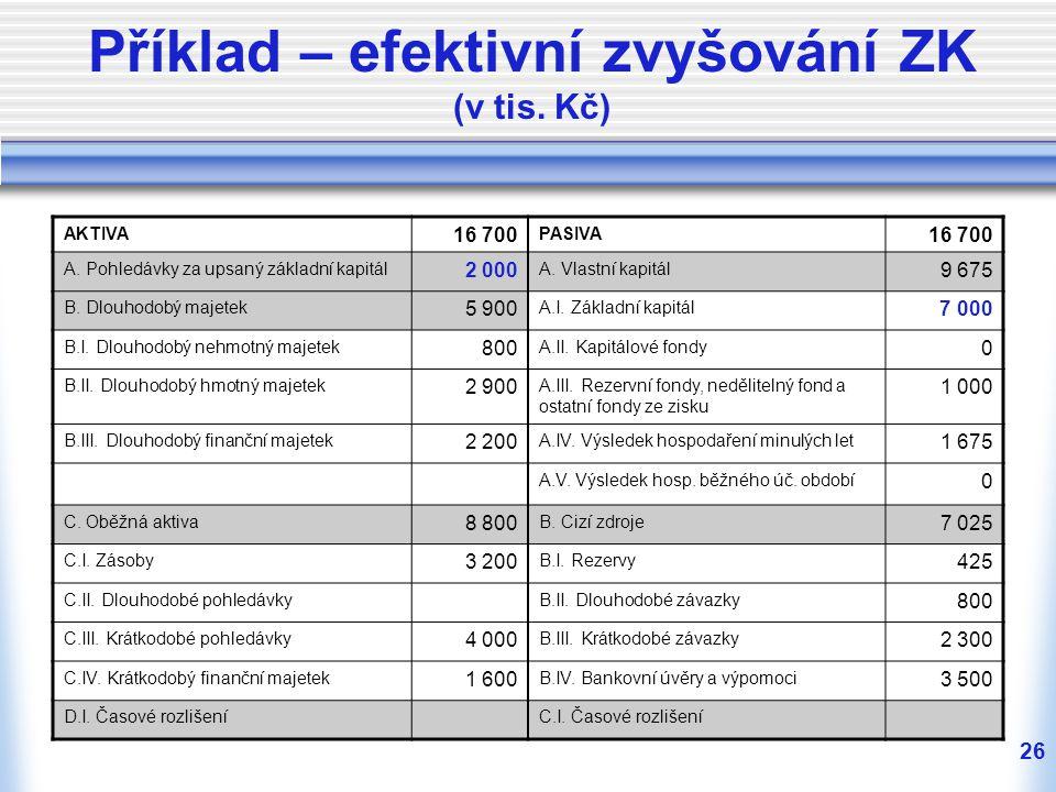 26 Příklad – efektivní zvyšování ZK (v tis. Kč) AKTIVA 16 700 PASIVA 16 700 A. Pohledávky za upsaný základní kapitál 2 000 A. Vlastní kapitál 9 675 B.