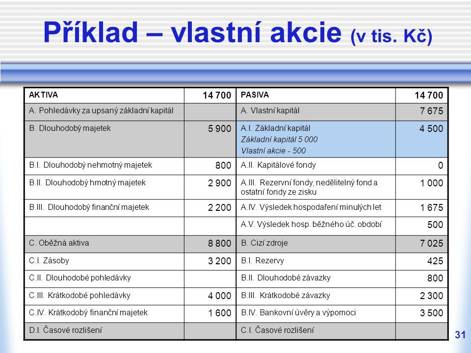 31 Příklad – vlastní akcie (v tis. Kč) AKTIVA 14 700 PASIVA 14 700 A. Pohledávky za upsaný základní kapitálA. Vlastní kapitál 7 675 B. Dlouhodobý maje