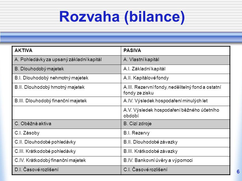 6 Rozvaha (bilance) AKTIVAPASIVA A. Pohledávky za upsaný základní kapitálA. Vlastní kapitál B. Dlouhodobý majetekA.I. Základní kapitál B.I. Dlouhodobý