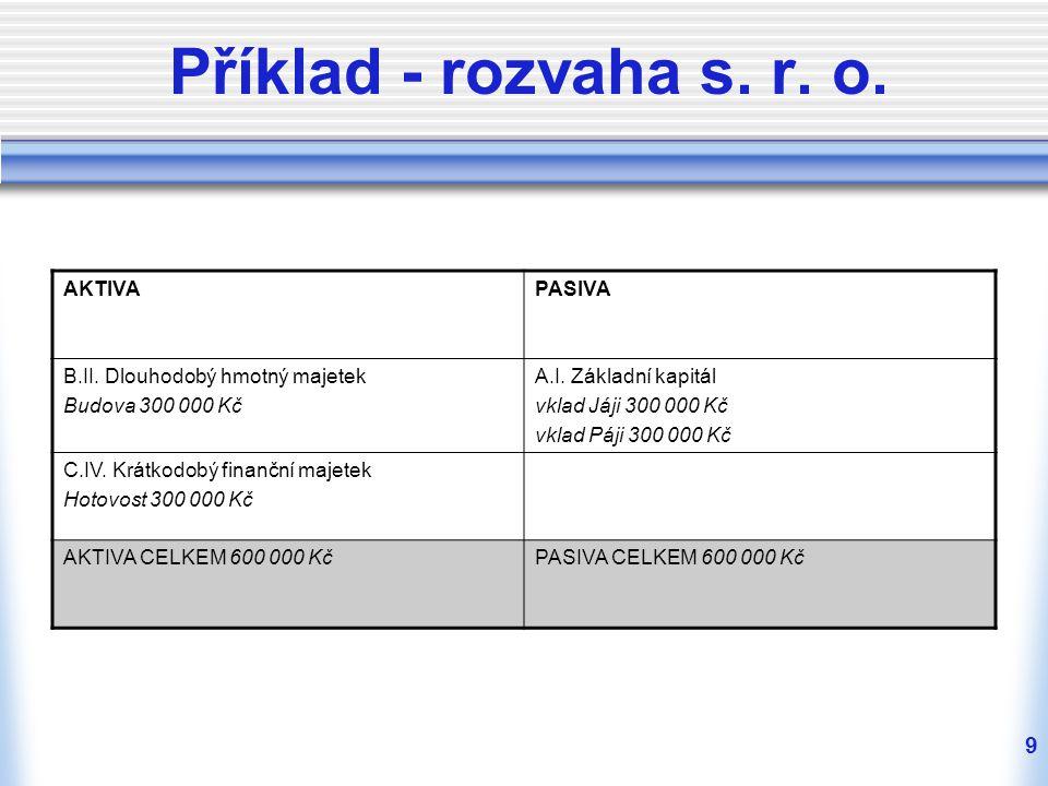 9 Příklad - rozvaha s.r. o. AKTIVAPASIVA B.II. Dlouhodobý hmotný majetek Budova 300 000 Kč A.I.