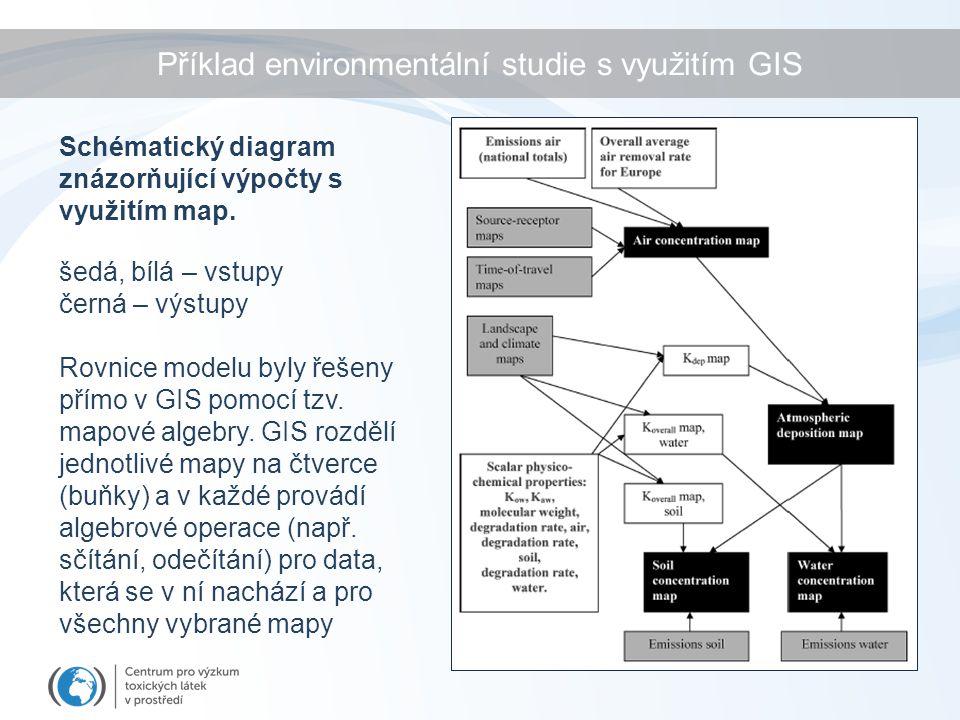 Schématický diagram znázorňující výpočty s využitím map.