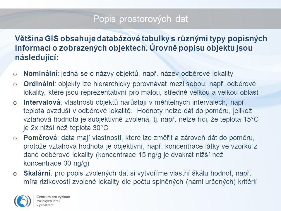 Popis prostorových dat o Nominální: jedná se o názvy objektů, např.