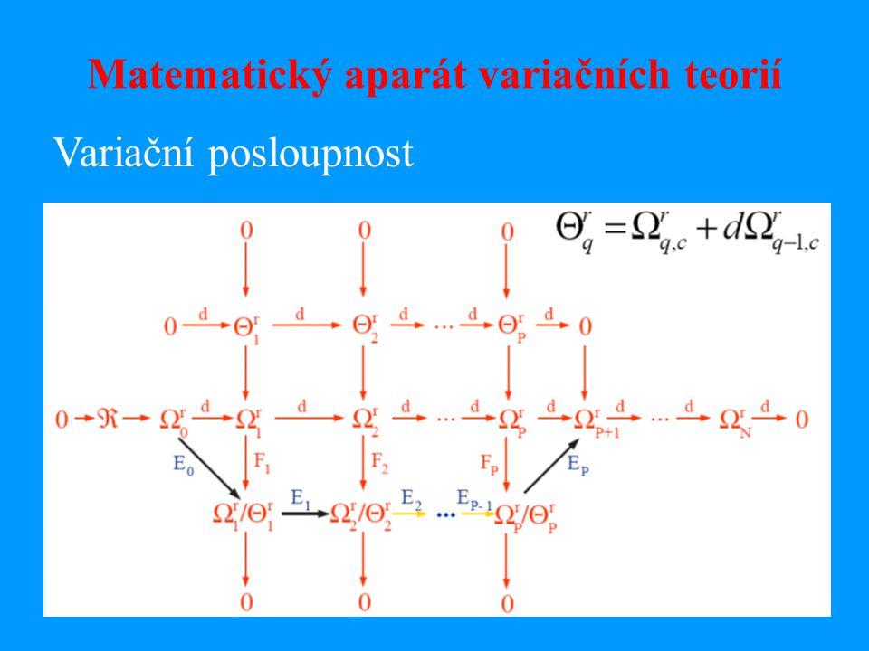 Matematický aparát variačních teorií Variační posloupnost