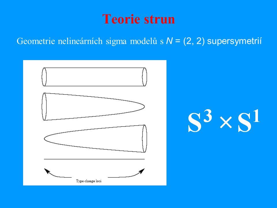 Teorie strun Geometrie nelineárních sigma modelů s N = (2, 2) supersymetrií