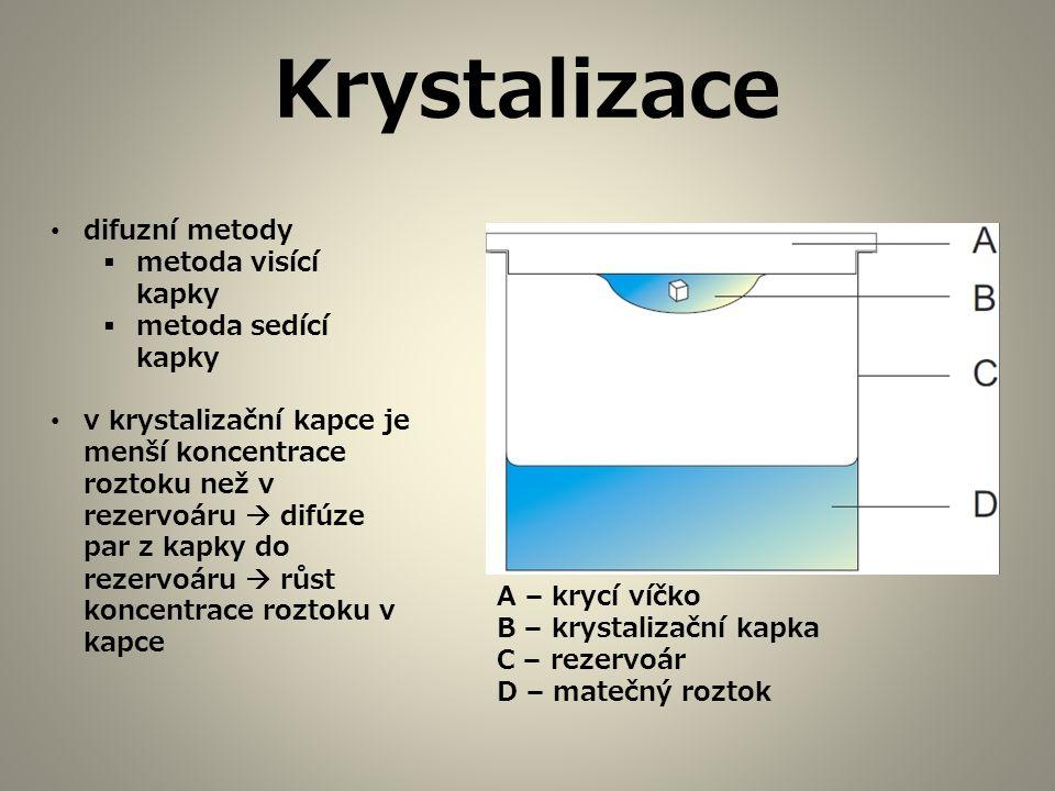 Krystalizace A – krycí víčko B – krystalizační kapka C – rezervoár D – matečný roztok difuzní metody  metoda visící kapky  metoda sedící kapky v kry