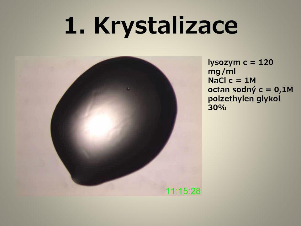 1. Krystalizace lysozym c = 120 mg/ml NaCl c = 1M octan sodný c = 0,1M polzethylen glykol 30%