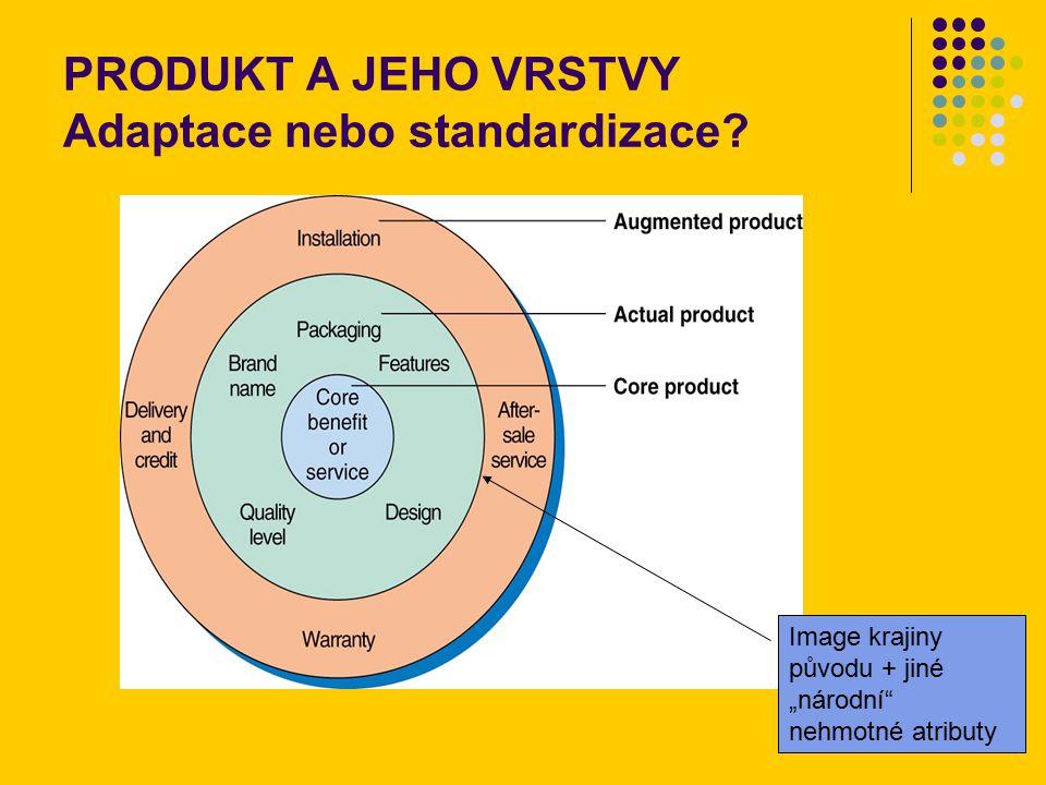 PRODUKT A JEHO VRSTVY Adaptace nebo standardizace.