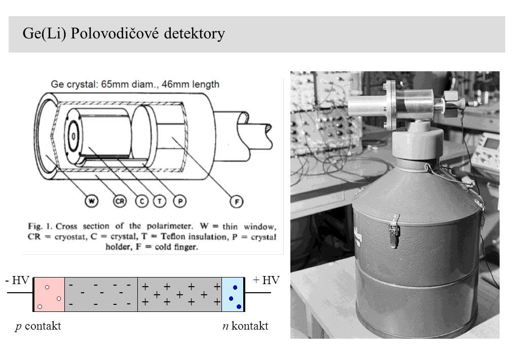 Ge(Li) Polovodičové detektory - + + + - - + + + + + + + + - - - - - - - - - - - HV+ HV n kontaktp contakt