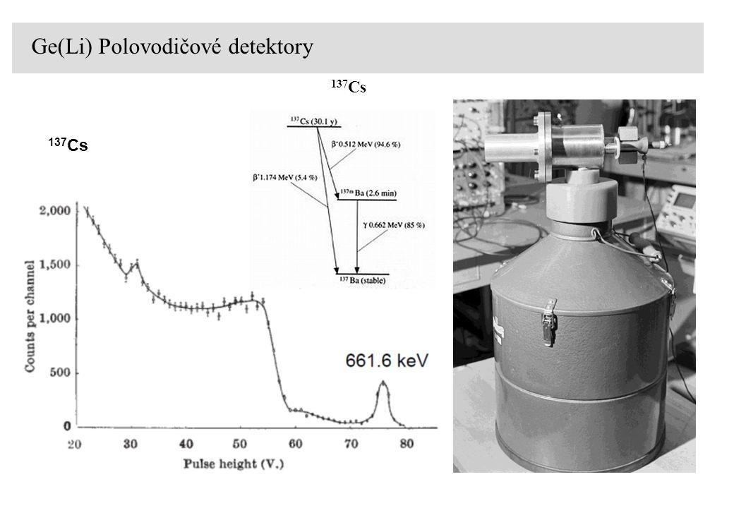 Ge(Li) Polovodičové detektory 137 Cs