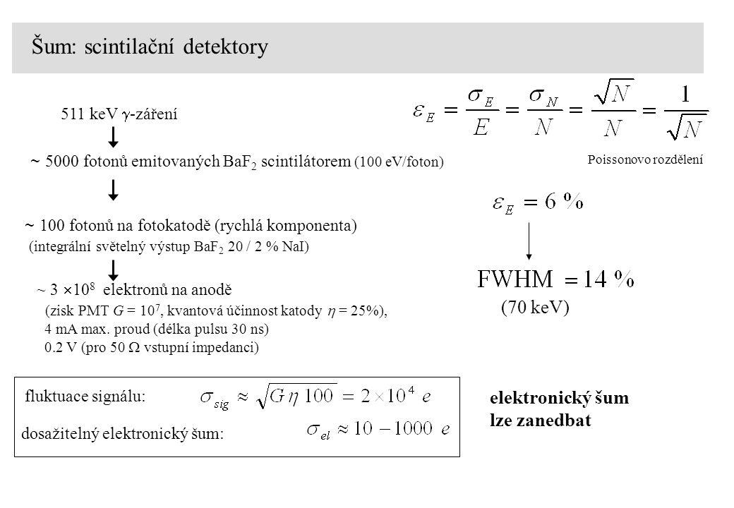 511 keV  -záření fluktuace signálu: dosažitelný elektronický šum: elektronický šum lze zanedbat ~ 5000 fotonů emitovaných BaF 2 scintilátorem (100 eV