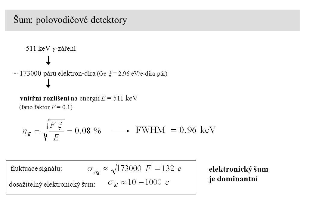 511 keV  -záření ~ 173000 párů elektron-díra (Ge  = 2.96 eV/e-díra pár) fluktuace signálu: dosažitelný elektronický šum: vnitřní rozlišení na energi