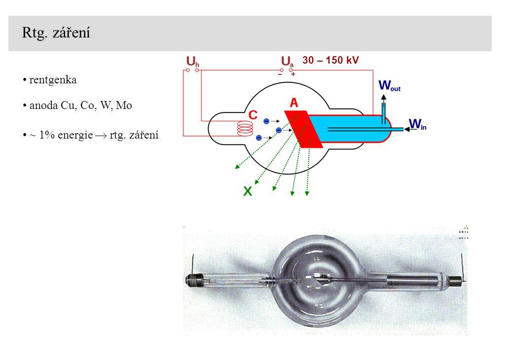 rentgenka Rtg. záření 30 – 150 kV anoda Cu, Co, W, Mo ~ 1% energie  rtg. záření