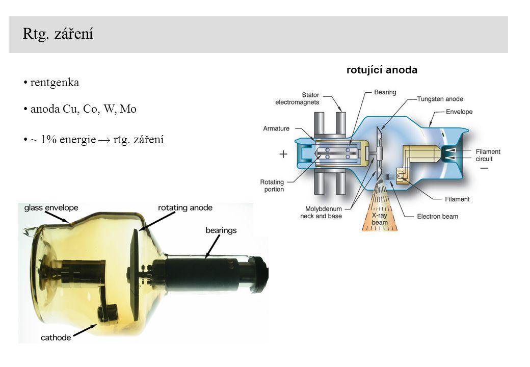 rentgenka Rtg. záření rotující anoda anoda Cu, Co, W, Mo ~ 1% energie  rtg. záření