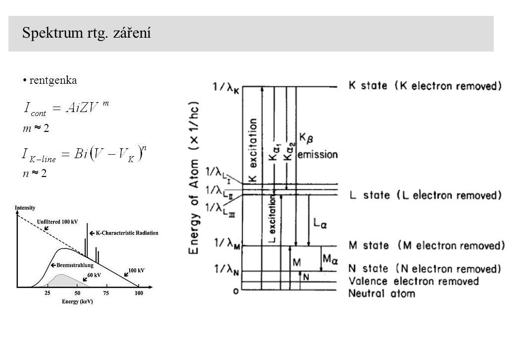 rentgenka Spektrum rtg. záření m  2 n  2