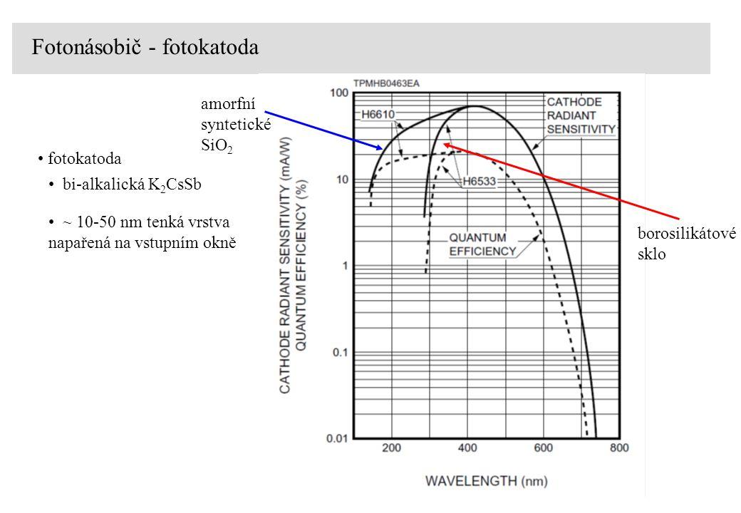 Fotonásobič - fotokatoda fotokatoda borosilikátové sklo amorfní syntetické SiO 2 bi-alkalická K 2 CsSb ~ 10-50 nm tenká vrstva napařená na vstupním ok