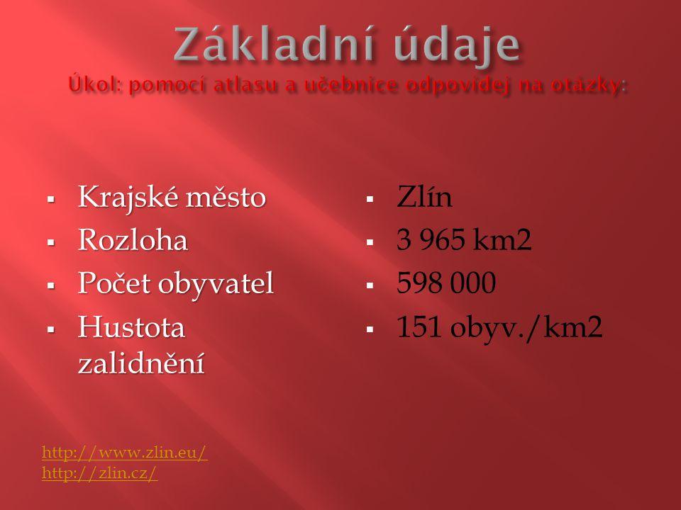  Krajské město  Rozloha  Počet obyvatel  Hustota zalidnění  Zlín  3 965 km2  598 000  151 obyv./km2 http://www.zlin.eu/ http://zlin.cz/