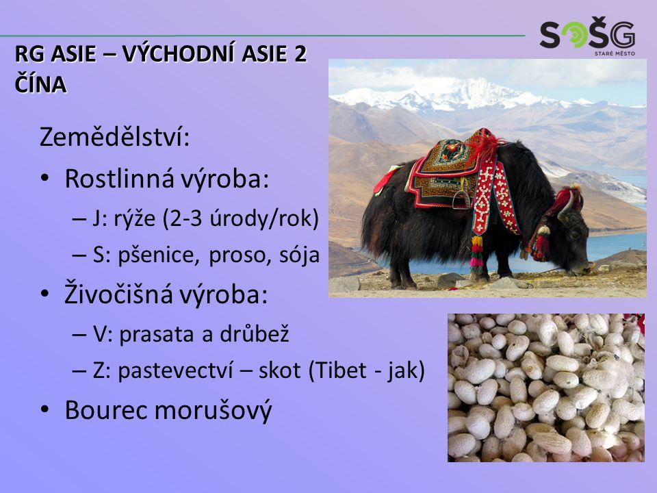 Zemědělství: Rostlinná výroba: – J: rýže (2-3 úrody/rok) – S: pšenice, proso, sója Živočišná výroba: – V: prasata a drůbež – Z: pastevectví – skot (Ti