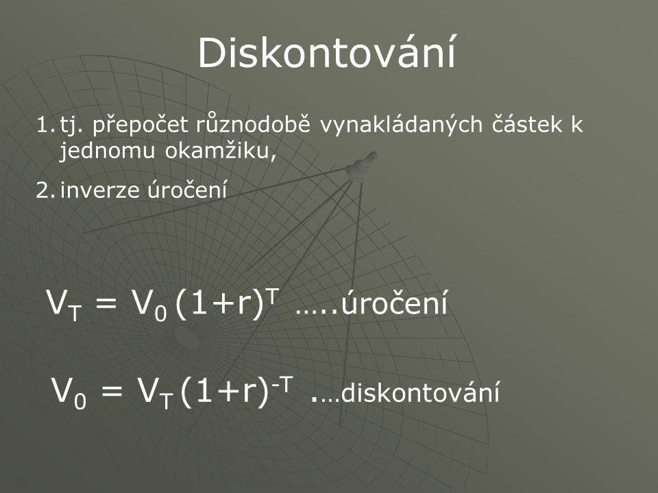 Diskontování 1.tj.
